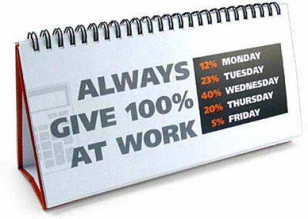 Always Give 100% At Work - Funny pictures