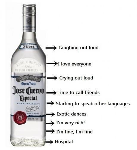 The Truth About Drinking - Funny pictures
