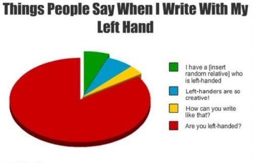 Are you left-handed? - Funny pictures