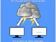 Stormy Cloud Computing - Funny pictures