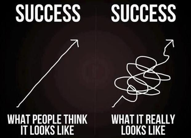 Success Funny Pictures